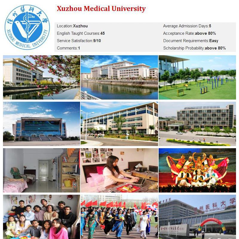 mbbs entrance xuzhou university